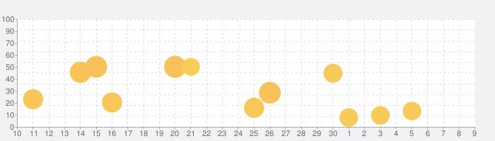 WolframAlphaの話題指数グラフ(7月9日(木))