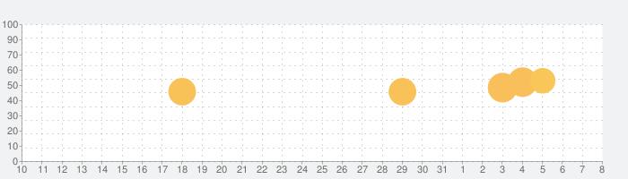 クラウン仏和辞典 第6版 | トップセラー現代フランス語辞書の話題指数グラフ(4月8日(水))