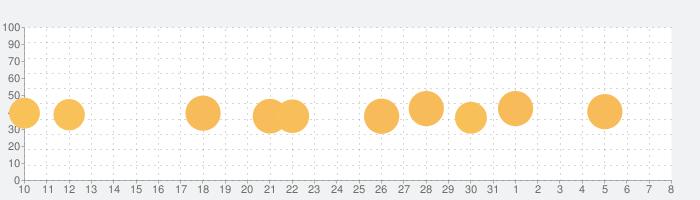 Cannon Shot!の話題指数グラフ(4月8日(水))