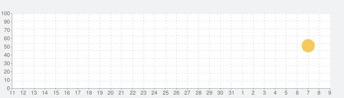 Knitting Magazineの話題指数グラフ(4月9日(木))