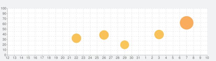 mikan 世界史の話題指数グラフ(4月10日(金))
