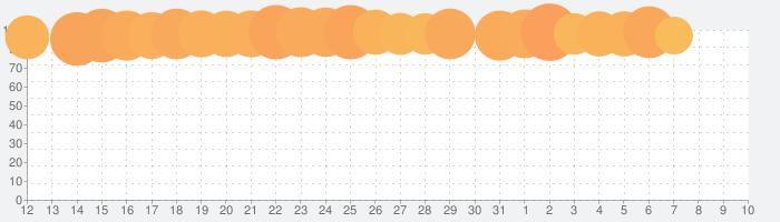 ICEYの話題指数グラフ(4月10日(金))