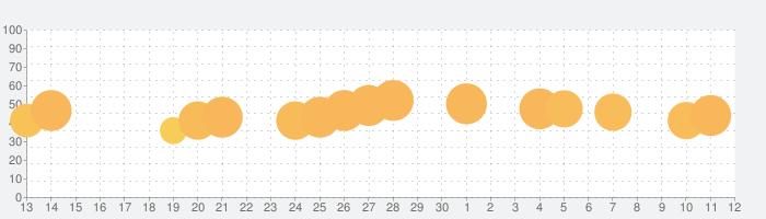 aquapark.ioの話題指数グラフ(7月12日(日))