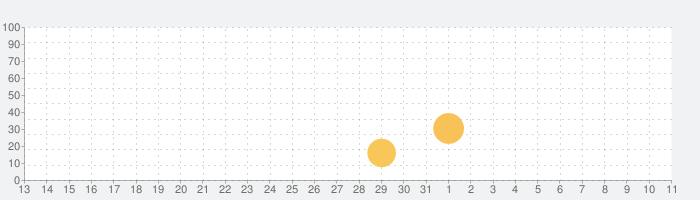 JuggernautAIの話題指数グラフ(4月11日(日))