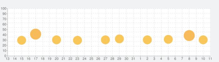 ミニメトロの話題指数グラフ(8月11日(火))