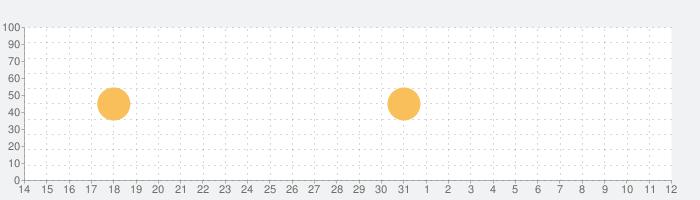 名酒手帳~700種類の解説と洋酒手帳の話題指数グラフ(4月12日(月))