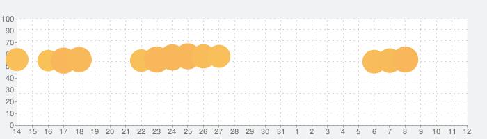 Happy Glassの話題指数グラフ(8月12日(水))