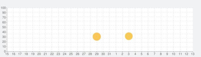 街レースHDの話題指数グラフ(8月13日(木))