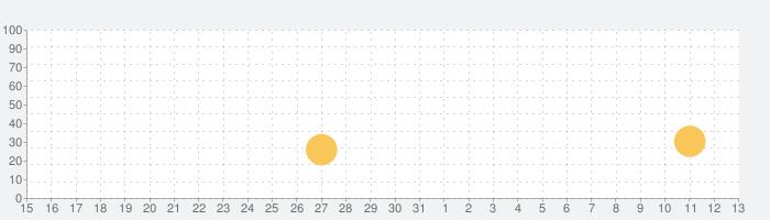 ColorMakerEduの話題指数グラフ(6月13日(日))