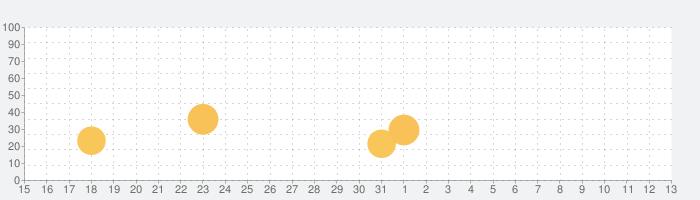 Infragraf - インフラグラフの話題指数グラフ(6月13日(日))