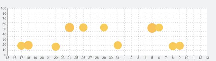 PixBit - Pixel Icon Packの話題指数グラフ(8月13日(木))