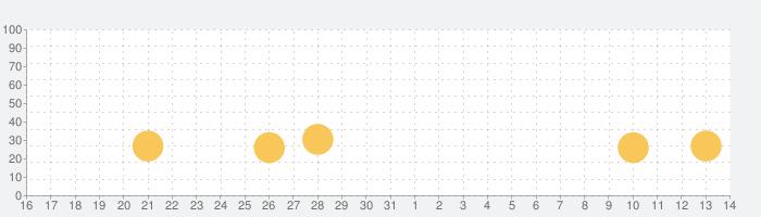 はかり 算数計算 「はかりくん」の話題指数グラフ(6月14日(月))