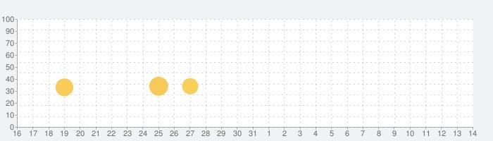 消滅都市の話題指数グラフ(6月14日(月))