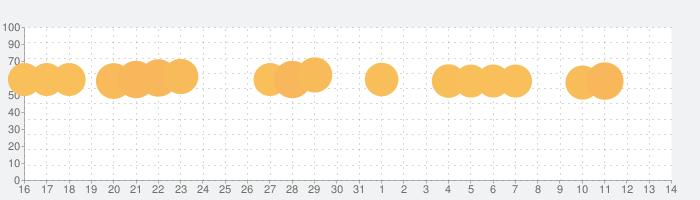 いかだ戦争:クレージーな海のバトルの話題指数グラフ(6月14日(月))