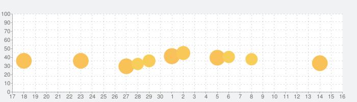 名字由来net 〜全国都道府県ランキングや家紋家系図の話題指数グラフ(10月16日(土))