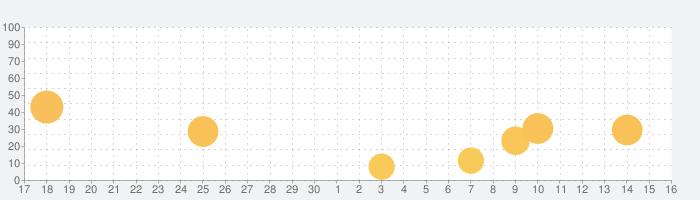 Park KSBアプリの話題指数グラフ(10月16日(土))