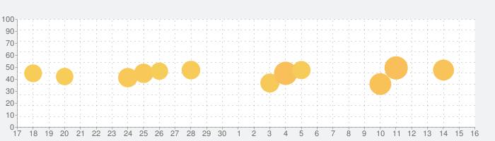 CiNii - 論文 博士論文 大学図書館の蔵書 検索アプリの話題指数グラフ(10月16日(土))