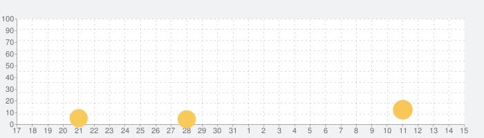 京都寺町三条のホームズ~パズル事件簿~の話題指数グラフ(8月15日(土))