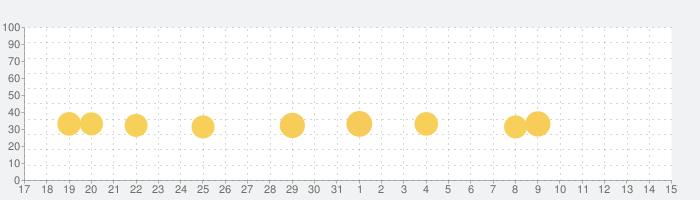 大盛チャリ走DX - 地球・宇宙・時代をかけめぐるの話題指数グラフ(6月15日(火))