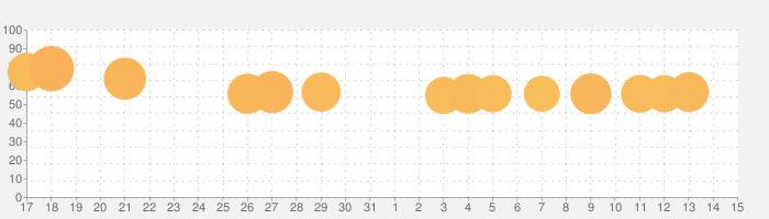 Park Masterの話題指数グラフ(8月15日(土))
