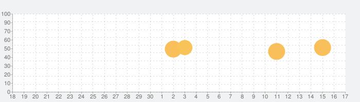 WikiLinksの話題指数グラフ(10月17日(日))