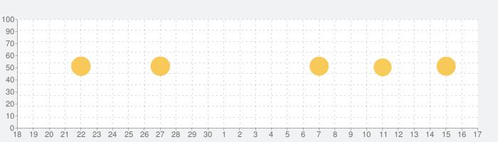 Weblio英語辞書-英単語の発音がわかる英和辞典/和英辞典の話題指数グラフ(10月17日(日))