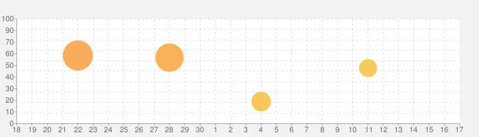 WolframAlphaの話題指数グラフ(10月17日(日))