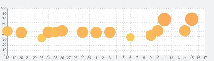 滅やばたにえんの話題指数グラフ(10月17日(日))