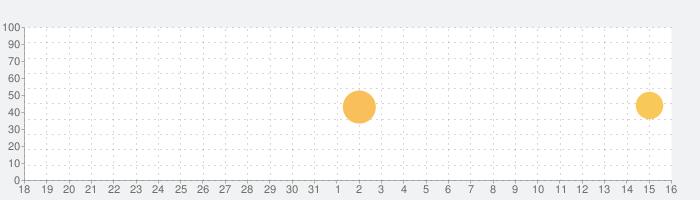 curike クリエイトするスマホケースの話題指数グラフ(1月16日(土))