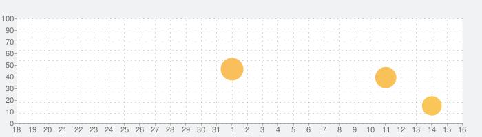 iAudioGateの話題指数グラフ(9月16日(木))
