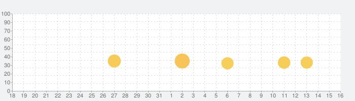 写真プリント・フォトブックならPRIMII-プリミィ-の話題指数グラフ(1月16日(土))