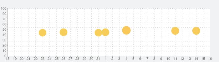 FXなび-デモトレードと本格FXチャートで投資デビューの話題指数グラフ(1月16日(土))