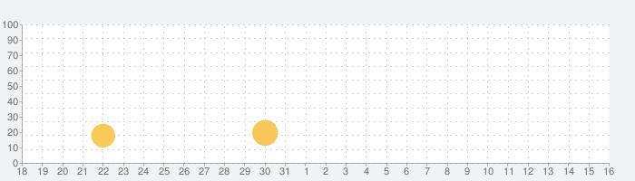 マッスル・ハッスル:スリングショットレスリング  (The Muscle Hustle)の話題指数グラフ(4月16日(金))