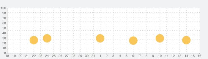Quick Mathの話題指数グラフ(6月16日(水))