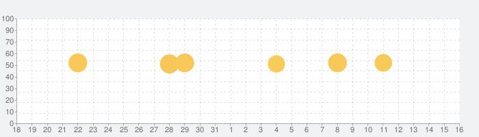 フィッシュ-AIが魚を判定する魚図鑑の話題指数グラフ(6月16日(水))
