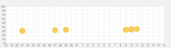 ショッピングモール-Babybusの話題指数グラフ(6月16日(水))