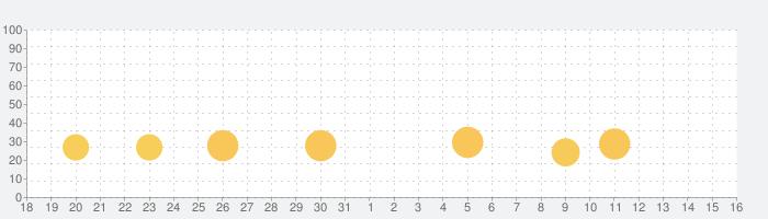 机でバレーの話題指数グラフ(9月16日(木))