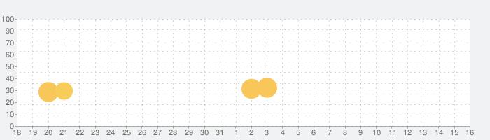 [グリパチ]パチスロ ガールズ&パンツァーG ~これが私の戦車道です!~の話題指数グラフ(6月16日(水))