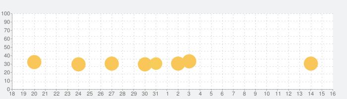 図形推理(あそんでまなぶ!シリーズ)の話題指数グラフ(6月16日(水))