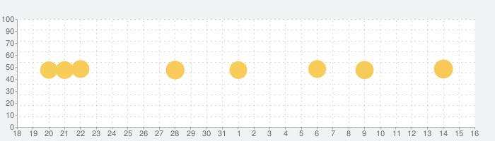 競艇マクールの話題指数グラフ(1月16日(土))