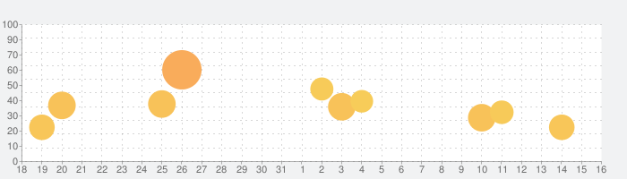 GOTON!の話題指数グラフ(9月16日(木))