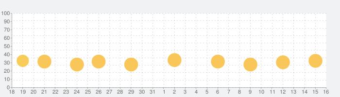 Eテレ「タップあそび」 知育教育音楽ゲームアプリの話題指数グラフ(9月16日(木))