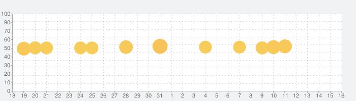 マネーフォワード for 静岡銀行の話題指数グラフ(1月16日(土))