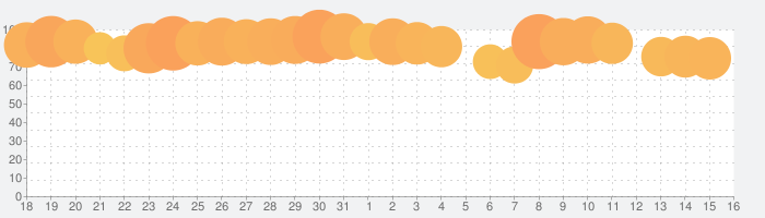 はま寿司の話題指数グラフ(1月16日(土))