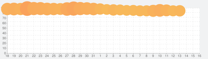ローソンの話題指数グラフ(8月16日(日))