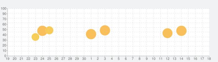 時事通信ニュースの話題指数グラフ(5月18日(火))