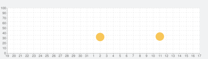 HyperBowlの話題指数グラフ(9月17日(金))