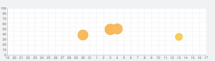 空気読み。の話題指数グラフ(9月17日(金))