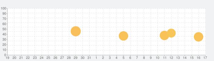 iライターズの話題指数グラフ(1月17日(日))