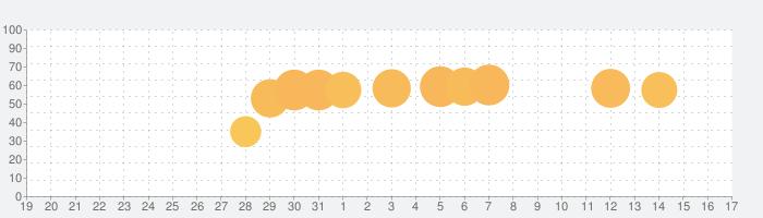 ソリティアの話題指数グラフ(9月17日(金))